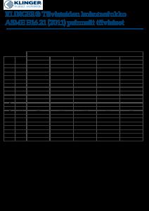 Pehmeiden KLINGER-tiivisteiden kokotaulukko ASME B16.21