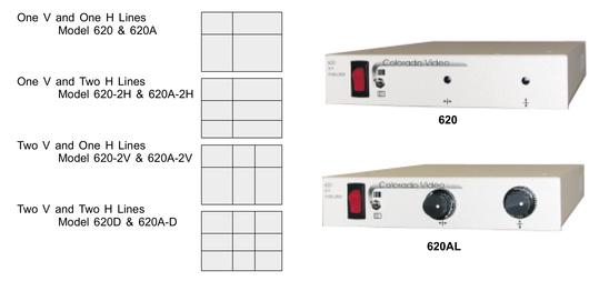 Aseko-videosignaalin-muokkaus