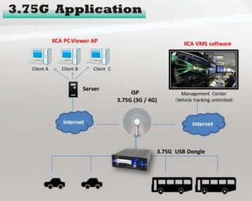 KCA-Ajoneuvojen-hallintajarjestelma