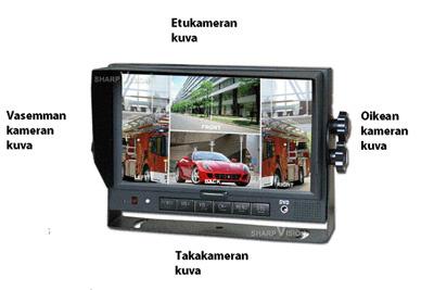 Sharp-Vision-MO-117-D-peruutuskamera